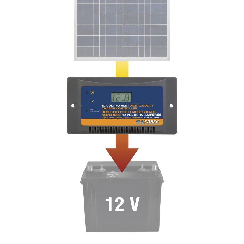 10 Amp, 12- Volt Digital Solar Charge Controller - SunForce